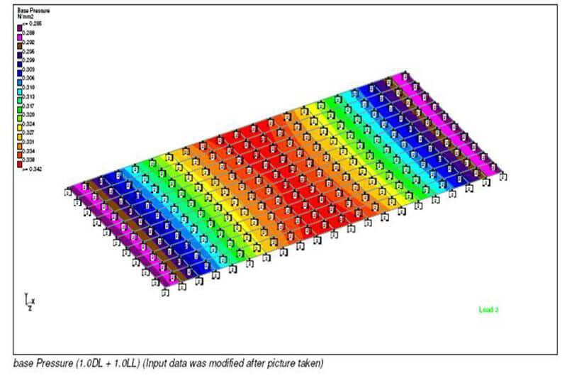 Modelling/Design - FEM Modelling